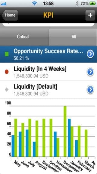 SAP Business ByDesign App Illus. 3