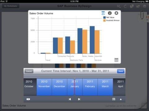 SAP Business ByDesign Dashboard App Figure 4