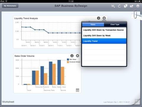 SAP Business ByDesign Dashboard App Figure 5