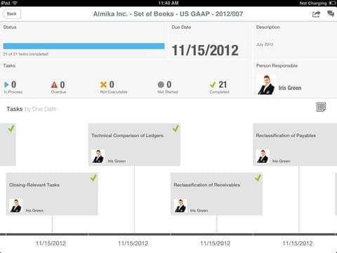 SAP Business in Focus App Figure 4