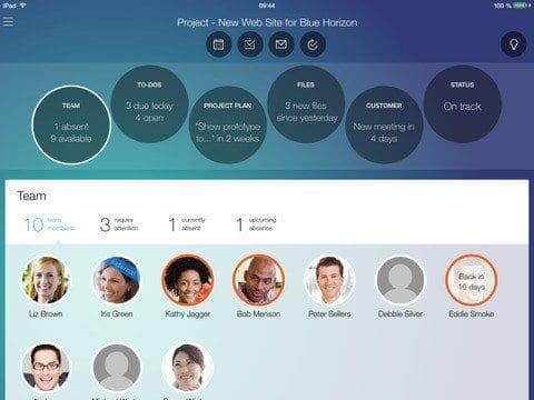 SAP Project Cockpit App Fig. 2